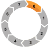 Step-0-RIBA