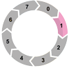 Step-1-RIBA