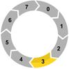 Step-3-RIBA