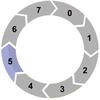Step-5-RIBA