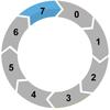 Step-7-RIBA